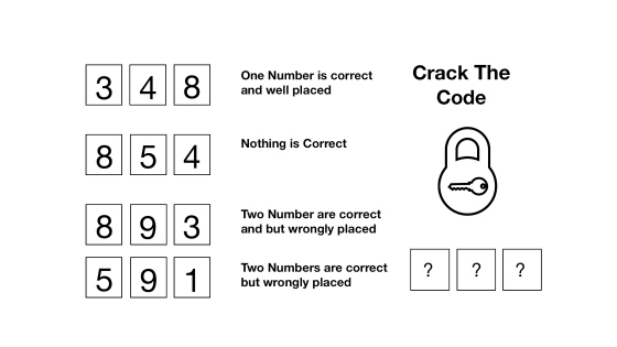 Critical Thinking Puzzles – Crack the Code